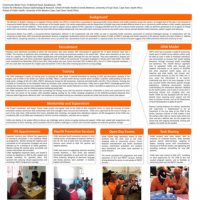 thumbnail of PHASA poster Training Mentorship Supervision FINAL 18 Sept 2013
